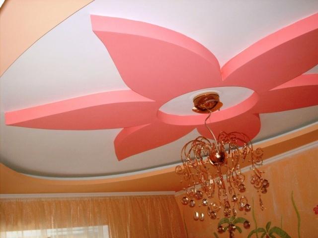 Как сделать узоры в потолок